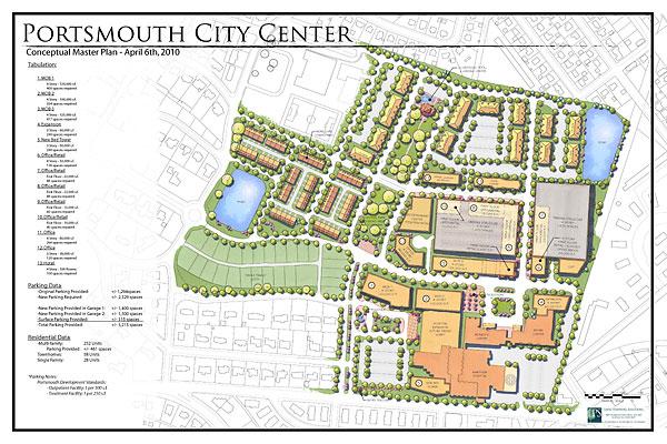 Portsmouth Plans 39 City Center 39 Development In Midtown