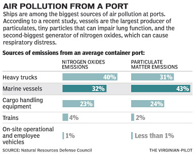 We should make a conscious effort to minimize pollution